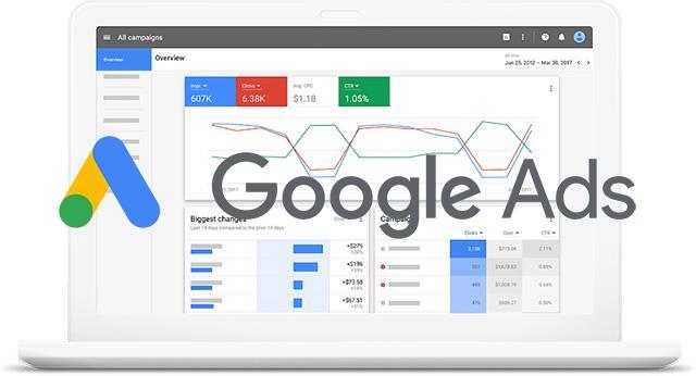 Google remarketinq reklamları